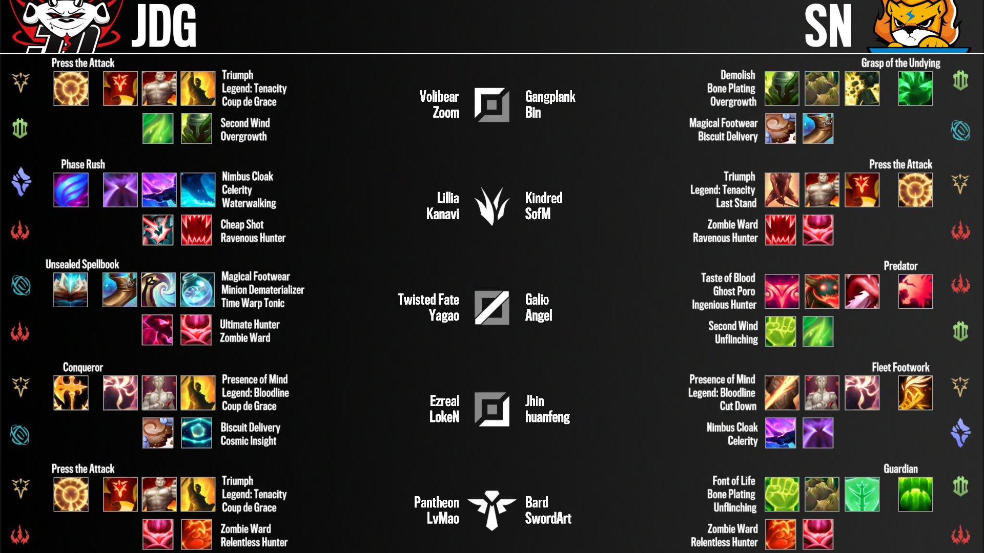 Ekcxe5VWAAIWB G?format=jpg&name=large - Suning vs. JD Gaming / 2020 World Championship - Quarter-Final / Post-Match Discussion