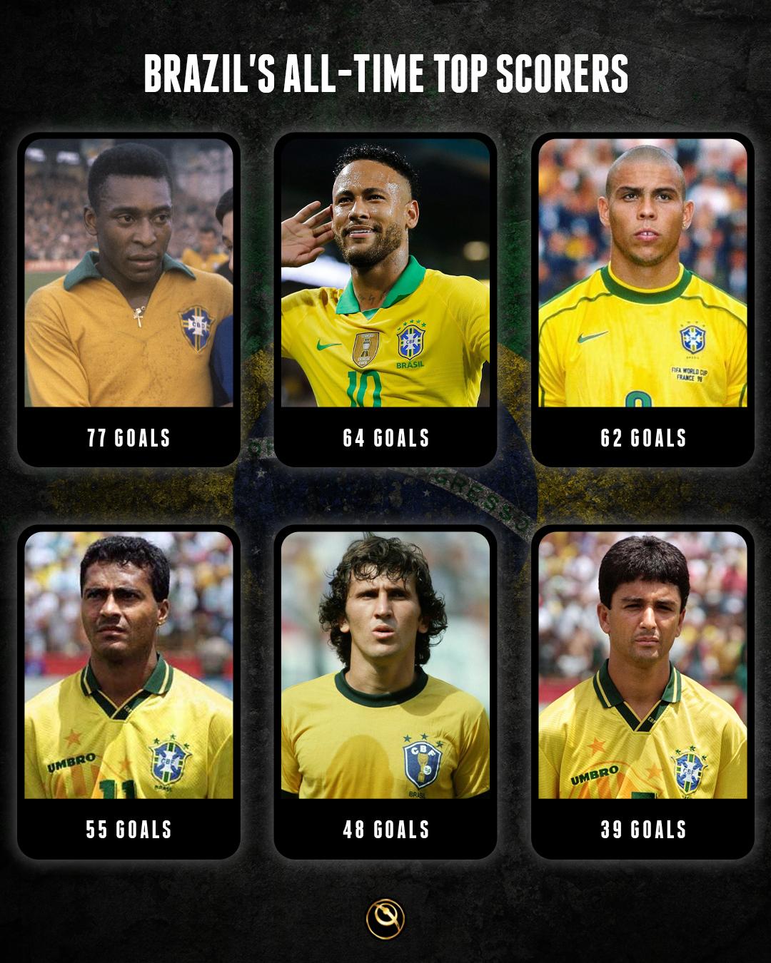 เนย์มาร์จะมีโอกาสสร้างประวัติศาสตร์ให้กับทีมชาติบราซิลในปี 2021