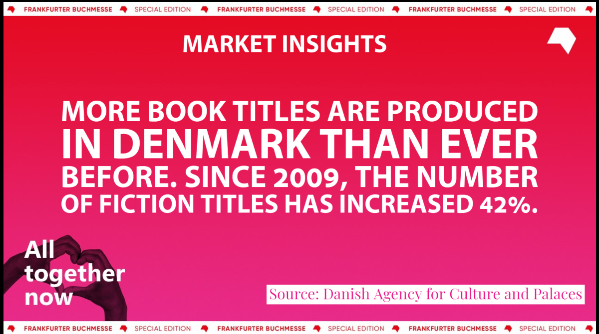 More books were published in Denmark than ever before, according to the Danish Agency for Culture and Palaces. Discover more in The Market Insights Series, an initiative created to expand knowledge of internatl book markets. Visit buchmesse.de/en/highlights/… #marketinsights #fbm20
