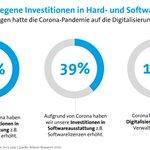 Image for the Tweet beginning: Rund 1100 Unternehmen haben an