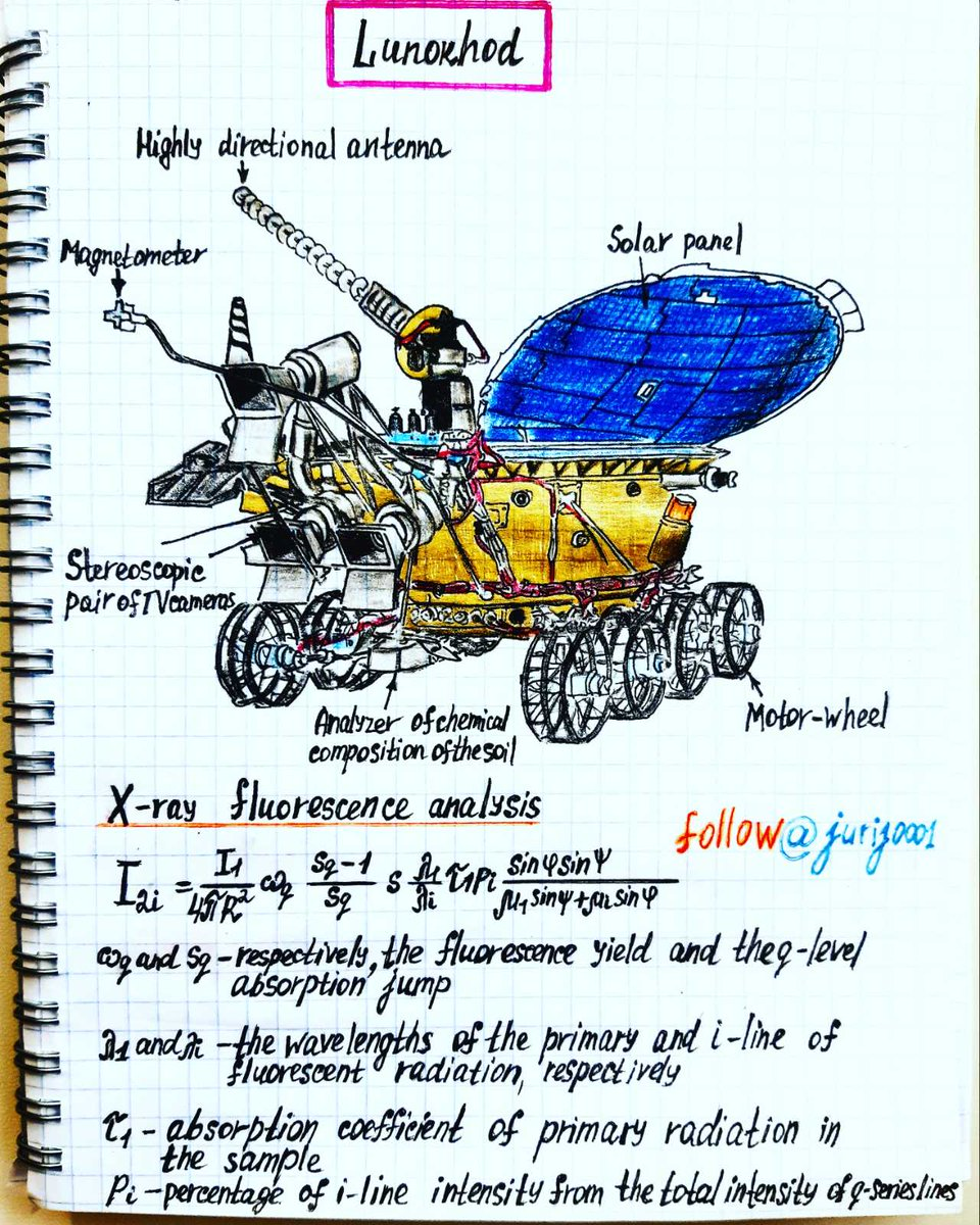@YouTube Oh that's great ))) I want to draw like this too. Engineering notes from https://t.co/mbPdSWSlgo  #physics #engineering #NASA #SpaceX #Art #notes https://t.co/wrvqjR8nmG