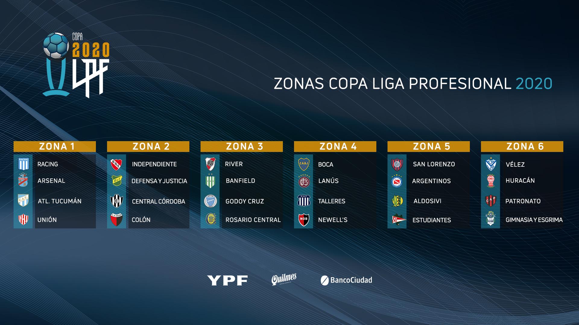 Liga Profesional de Fútbol: Ya están definidos los grupos