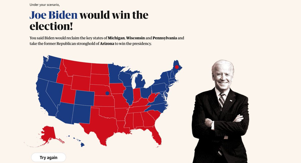 If Trump takes Florida and Biden wins Pennsylvania, what does that add up to? Use our simulator to plot your own election night scenario theguardian.com/us-news/ng-int…
