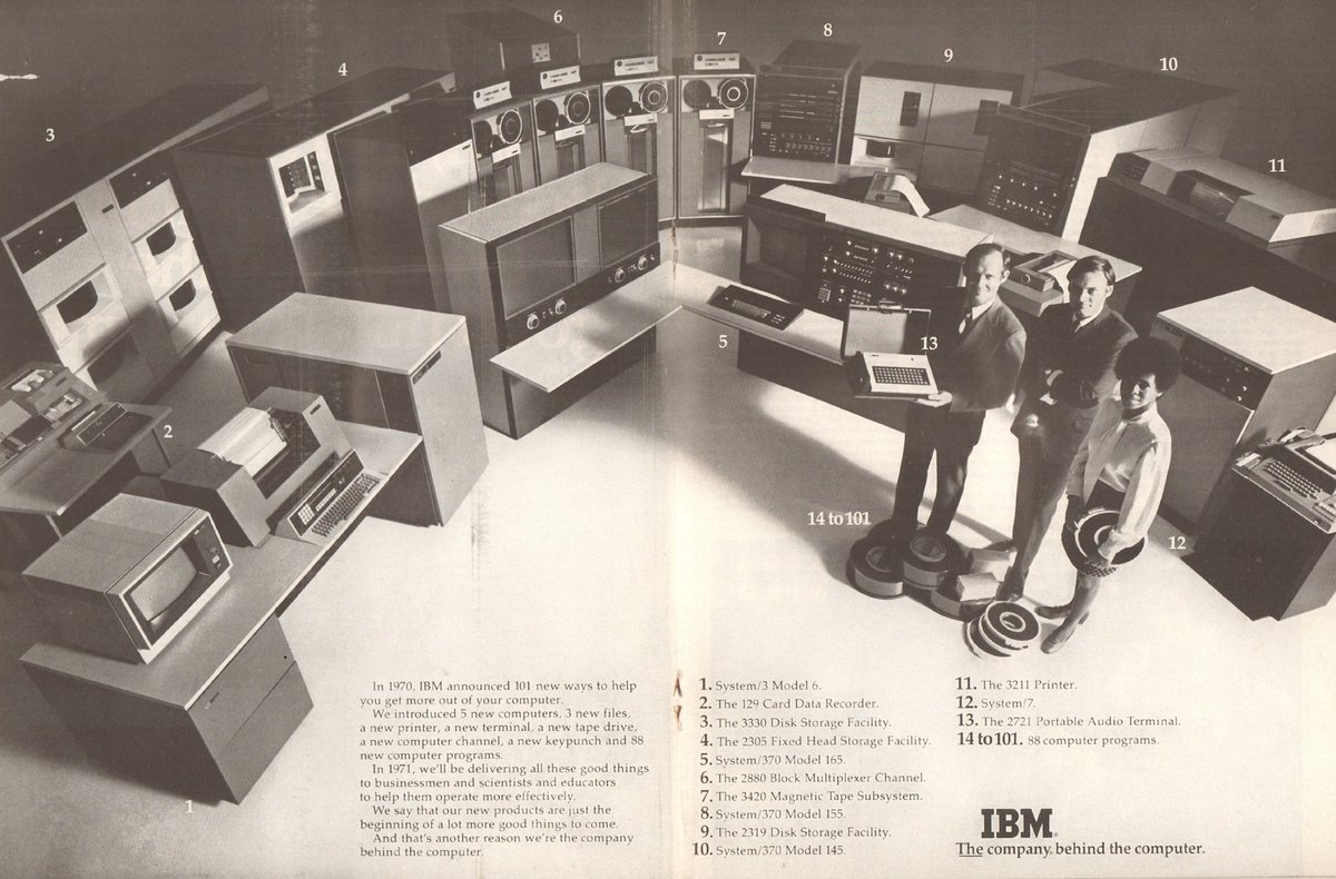 An IBM ad from 50 years ago today.