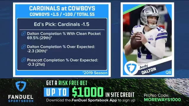 The #Cardinals take on the #Cowboys tonight for #MNF 🏈  @EdWithSports joined @LisaKerney to break down why he likes AZ ⬇️ https://t.co/FTGJPRRNvY