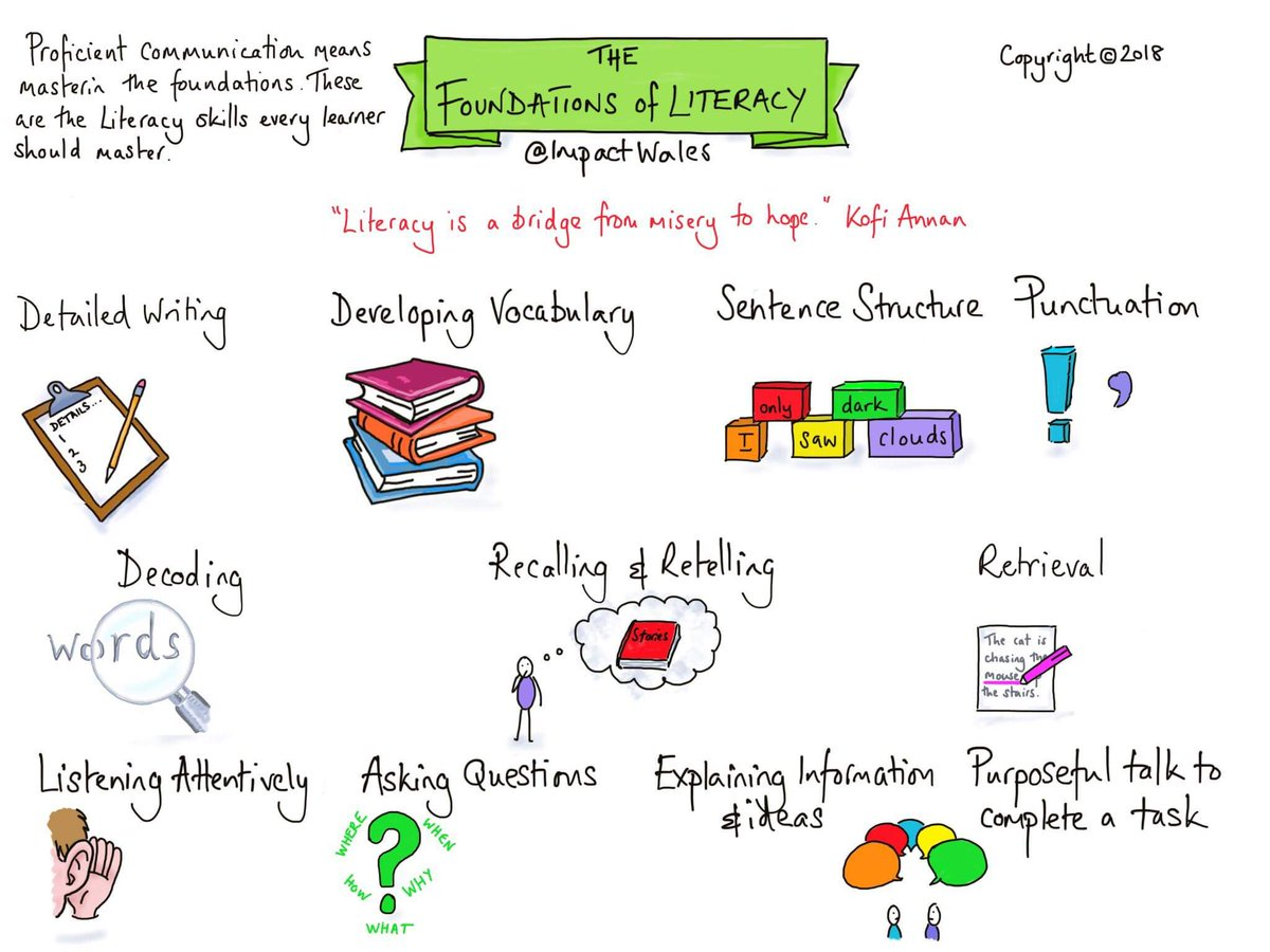 If you're stripping back your literacy curriculum, these skills are a great place to start 👇✅