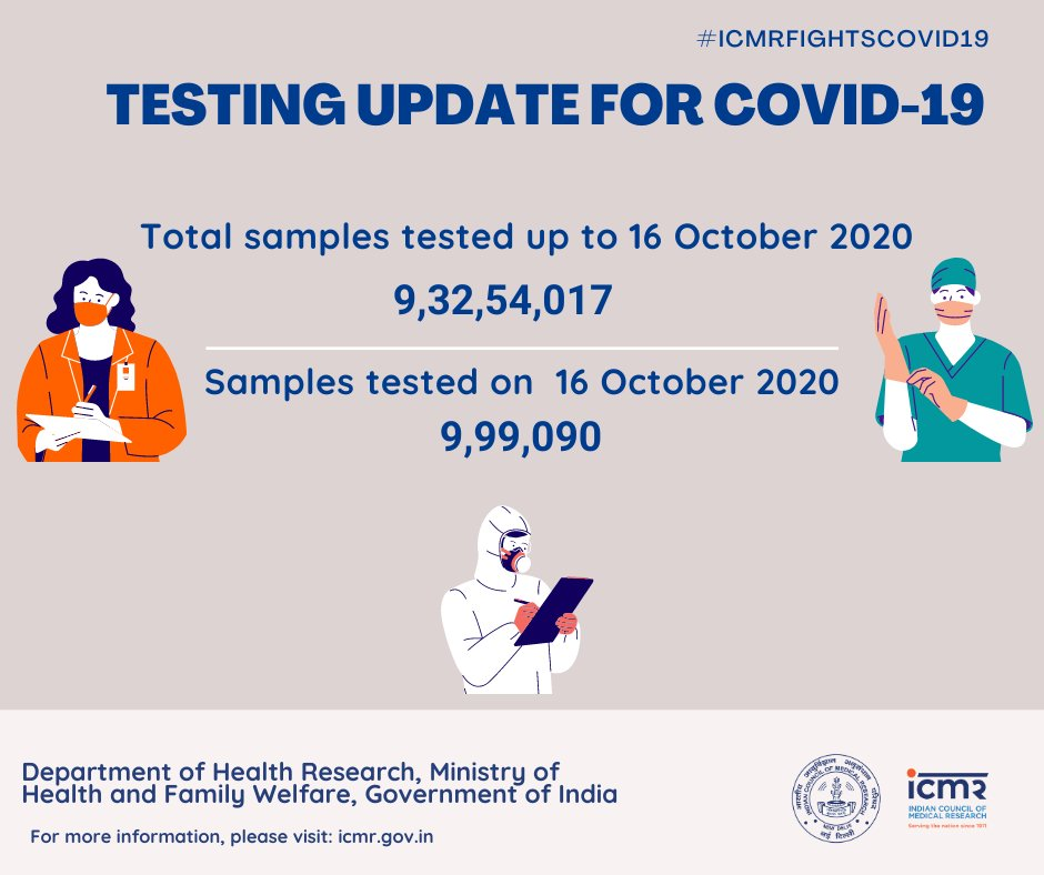Coronavirus India Update: Total number of coronavirus cases in India increased to 74,32,681 after 62,212 new COVID-19 cases were reported.