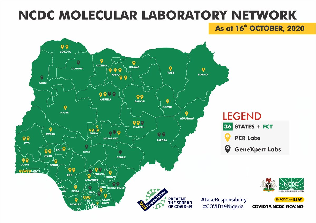 We are pleased to announce the inclusion of the Infectious Disease Laboratory, Usman Danfodio University Teaching Hospital, Sokoto to the NCDC Molecular Laboratory Network. #COVID19 testing at any lab in the NCDC network is free of charge. List of labs: covid19.ncdc.gov.ng/laboratory/