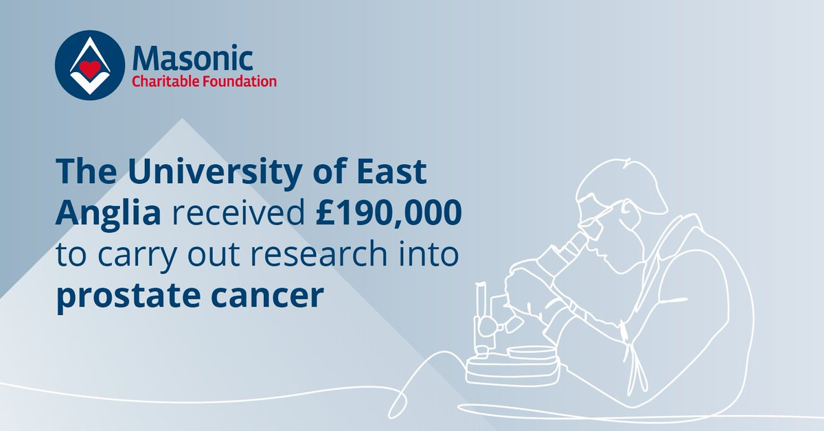 test Twitter Media - ❓ Have you heard about our funding for research into #prostatecancer at @uniofeastanglia? Learn how a new scanner is helping to identify high-risk patients and spare low-risk patients from the most radical treatments 🏥 https://t.co/riivERYVMm https://t.co/T5VLadmftQ