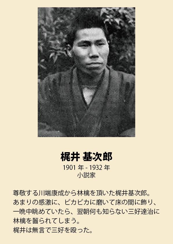 顔に似合わず繊細な梶井基次郎には好きなエピソード多い。