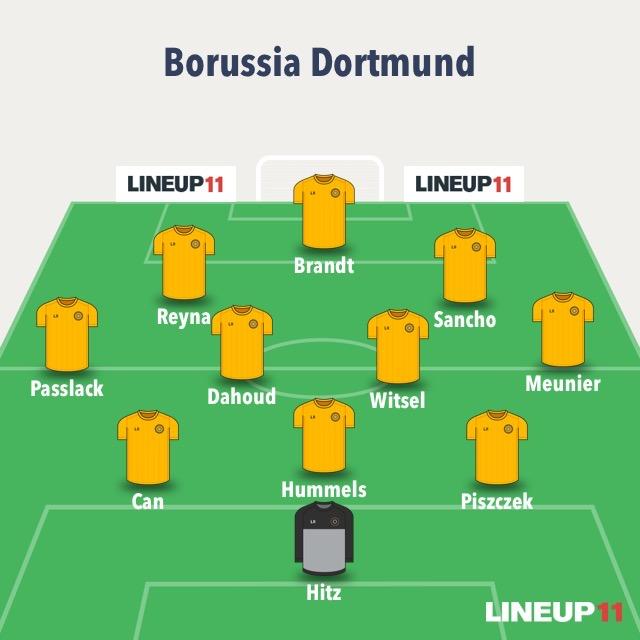 So startet der @BVB gegen #Hoffenheim!  Auf der Bank nehmen Platz: Bürki - Morey, Delaney, Haaland, Reus, Guerreiro, Reinier, Bellingham, Knauff  #TSGBVB | #BVB https://t.co/i67ZUEFdDV