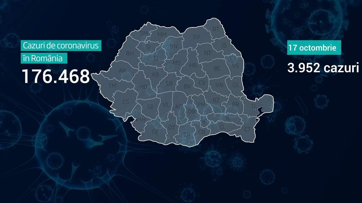 Lista cazurilor de coronavirus pe judeţe a fost actualizată sâmbătă, 17 octombrie 2020. Conform reprezentanților Grupului de Comunicare Strategică, bilanţul din țara noastră a ajuns la 176.468de infectări cu noul coronavirus.  România a ajuns la 176.  #co https://t.co/XDYK3v6TrP https://t.co/8RuGLDmvM2