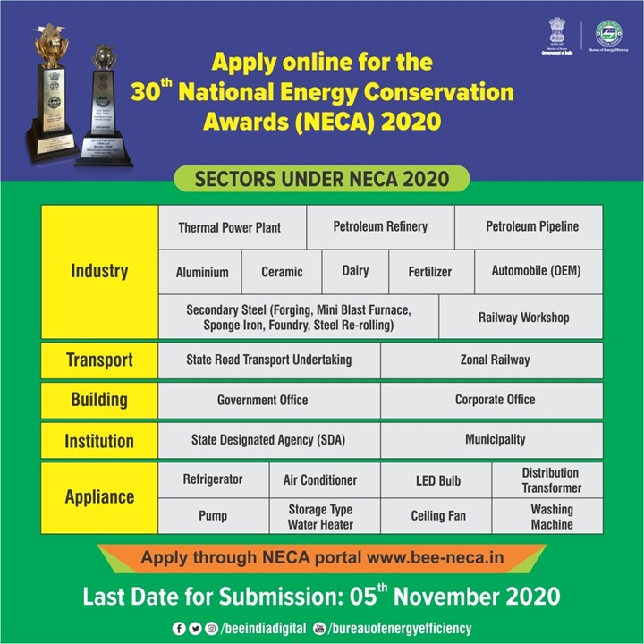 Online applications are invited for the 30th National Energy Conservation Awards (NECA) 2020 for exceptional achievements in energy efficiency. Last date for submission is 05th November 2020. https://t.co/WiCn54xDeW