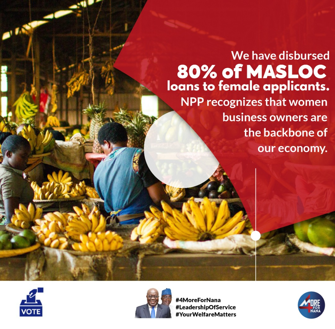 80% of MASLOC loans were disbursed to female applicants because we recognise that women business owners are the backbone of our economy. #YourWelfareMatters #4MoreForNana https://t.co/moWZJUGcNG