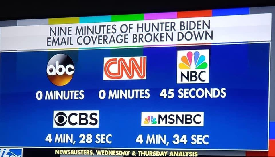 The Biden corruption allegations is biggest story in the world yet @ABC and @CNN totally ignore. Not a mention... #JournalismIsDead https://t.co/eviKtljiZ8