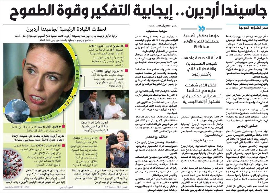 'Jacinda Ardern...positive thinking and the power of ambition' - Kuwait's @alqabas newspaper has extensive coverage of #NZElection2020 in its print edition today @KuwaitEmbassyNZ @MohammedDagam10 https://t.co/xHXSf7AFTe