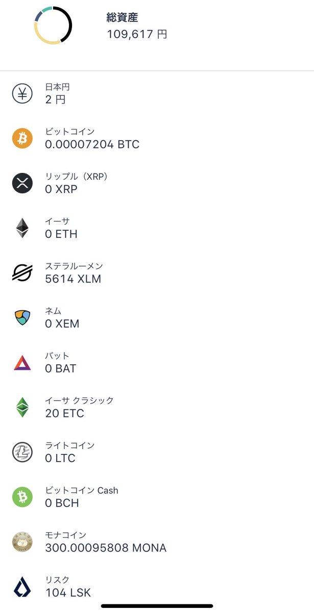 他の仮想通貨は11万円位。年内には、20万円位にしようかな。毎月2〜3万ずつ買い足して行こう。(冬のボーナスで5万位買うか)ADKは何もなければ、毎月400〜500枚🌳してる。