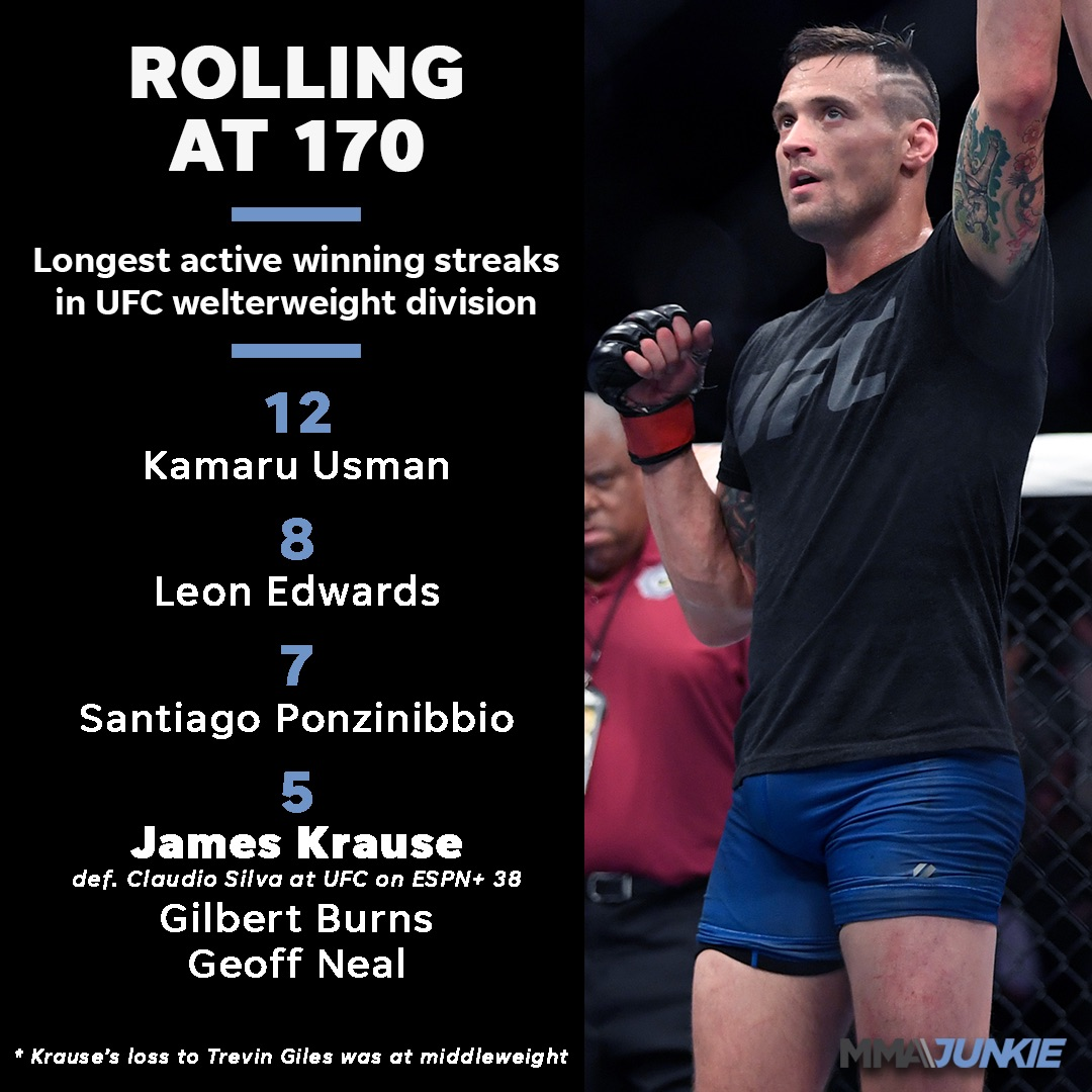 @MikeBohnMMA's photo on Krause