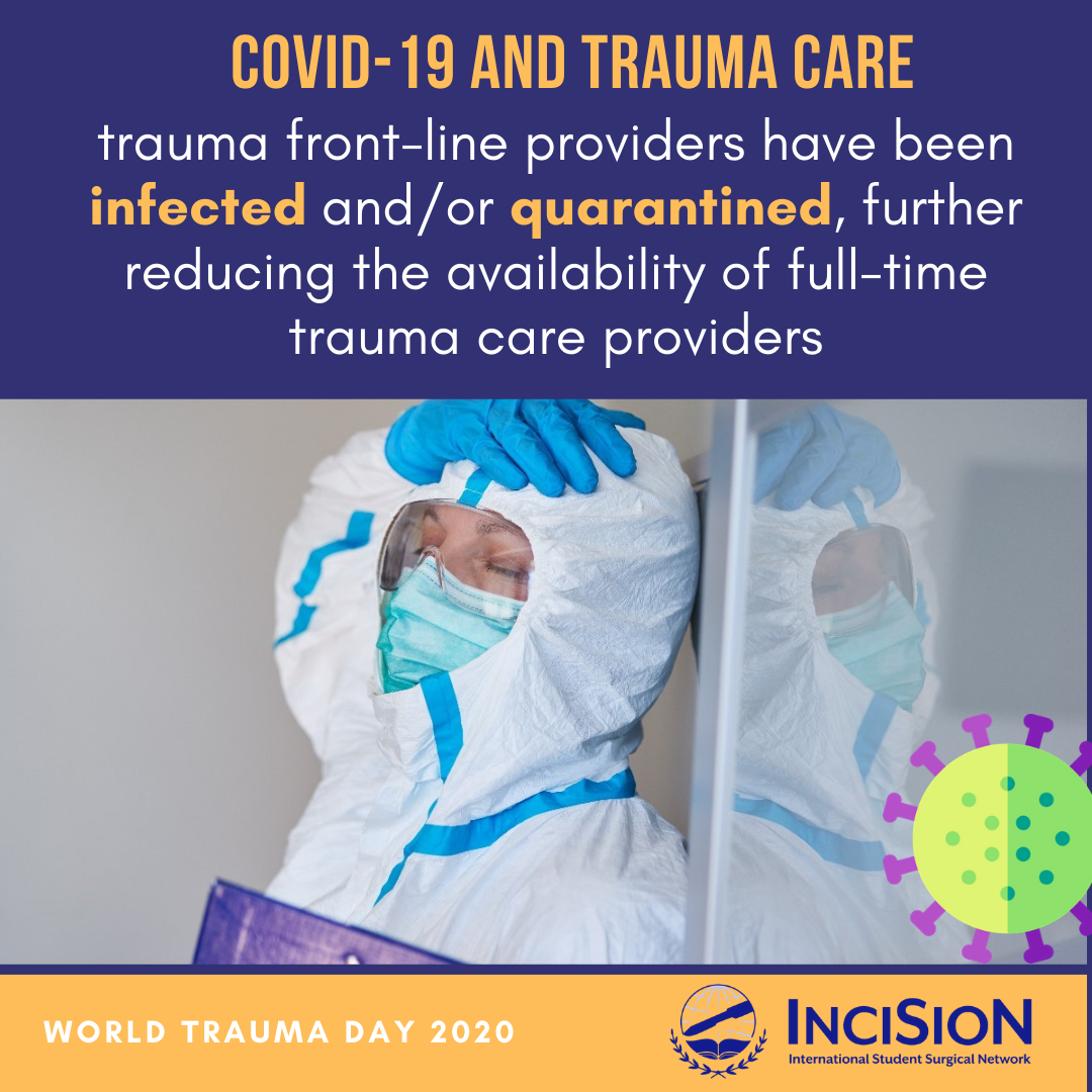 Covid-19 crisis: trauma front-line providers have been infected and/or quarantined, further reducing the availability of full-time trauma care providers #WorldTraumaDay2020 #WorldTraumaDay #GlobalSurgery #TraumaBurden #FutureoftheOR #GoldenHour #WTD2020 https://t.co/oJevcj4Q4L