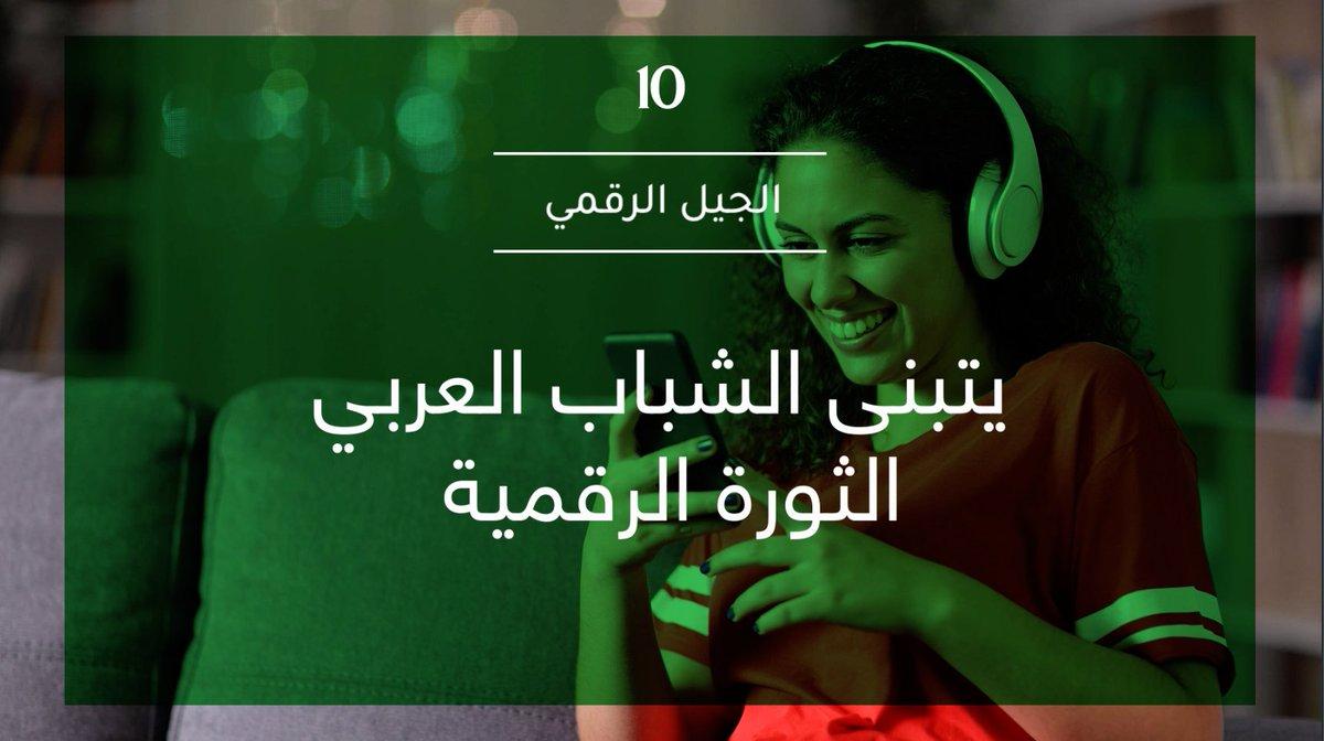 أظهرت نتائج #استطلاع_رأي_الشباب_العربي بأن أغلبية الشباب العربي قاموا بالتسوق عبر الانترنت وسجلوا في خدمات البث عبر الانترنت. وكشفت النتائج بأن مواقع التواصل الاجتماعي هي مصدر الأخبار الأكثر استخداماً بين أوساطهم. للمزيد يرجى زيارة موقعنا arabyouthsurvey.com