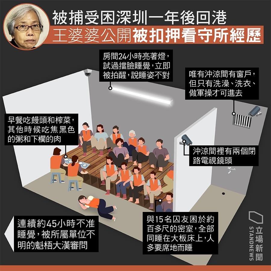 王婆婆表示,第三看守所守环境恶劣,她住的监仓仅约150尺,但连她在内一共有16名女子被关押在该仓,只能侧着睡,非常挤拥。她介绍指,洗澡的范围有两个大镜头对着,有时男管理员会经过,对被羁押者造成极大心理压力。 https://t.co/W06zu9GOx5