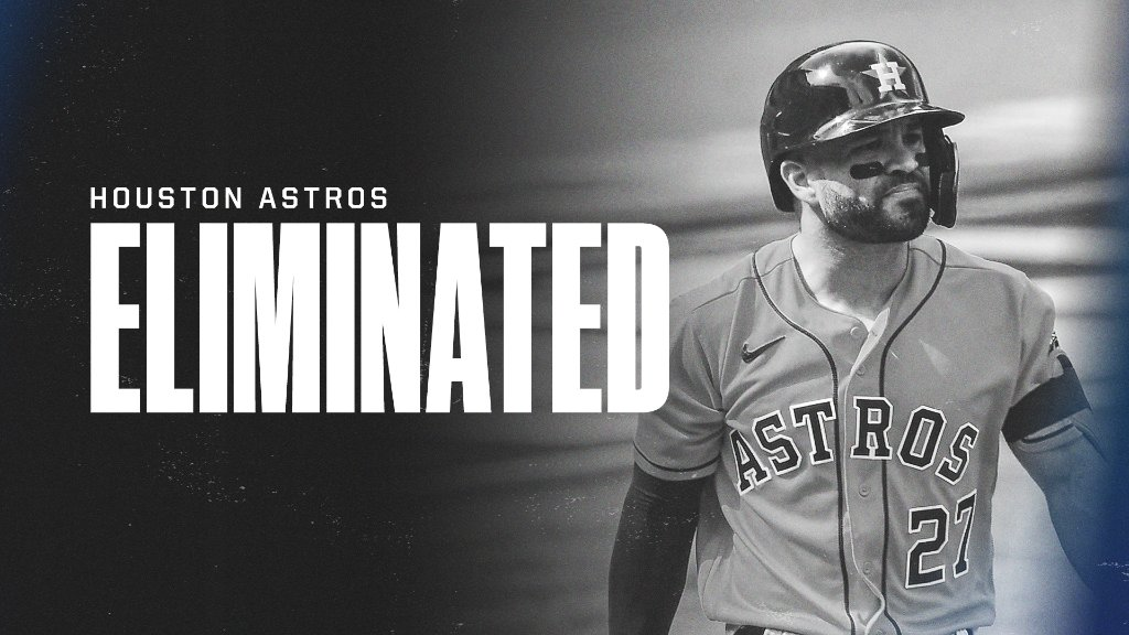 The Houston Astros have been eliminated from the playoffs. https://t.co/wvpkkgu5Kq