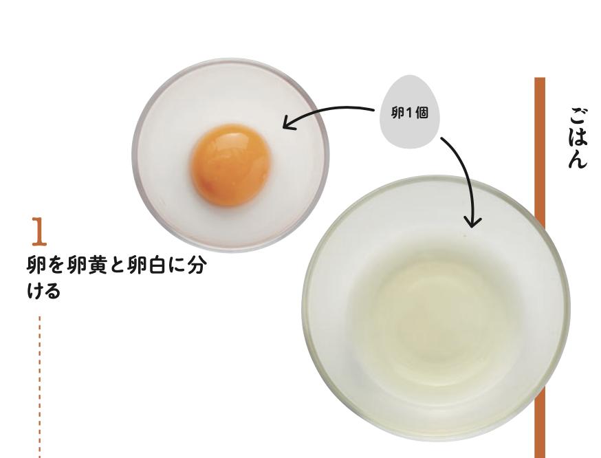 卵50個以上消費してようやく完成…。極上の卵かけご飯!