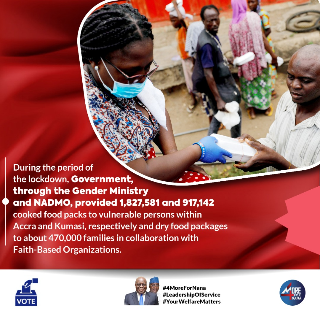Needy and vulnerable persons within Accra and Kumasi received cooked food packs and dry food packages during the lockdown period. #YourWelfareMatters #4MoreForNana https://t.co/ANcTY79a7i