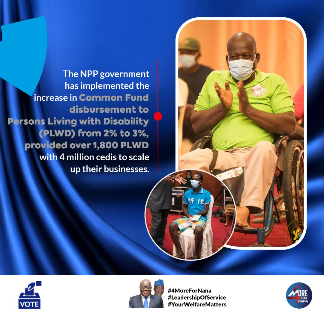 Common Fund Disbursement to Persons Living With Disability (PLWD) increased from 2% to 3% whilst 1,800 PLWD have been provided with GHS 4 million to scale up their businesses. The NPP government is a government for PLWD. #YourWelfareMatters #4MoreForNana https://t.co/FjDj0TN2G4