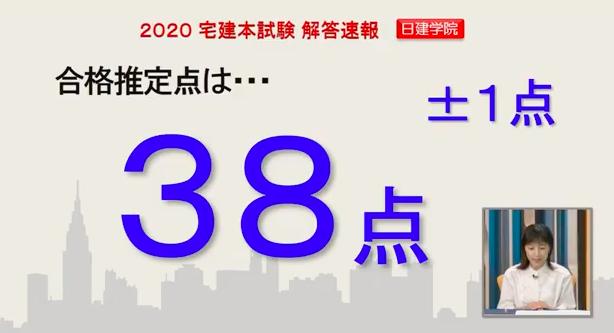 2020 宅 建 合格 点