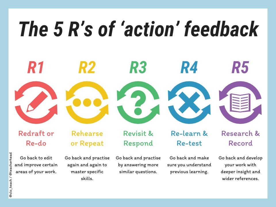 #FiveWays of Giving Effective Feedback as Actions teacherhead.com/2017/12/18/fiv…