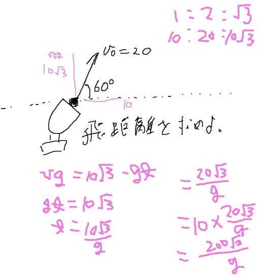 長時間ありがとーー!!! 今日の授業もとってもたのしかった^p^ 物理は人生初めてならったけど「砲弾の飛距離」を先生のおかげで解けるようになったよ!!!! ほんとーにありがと!!みんなもありがとだよ!!