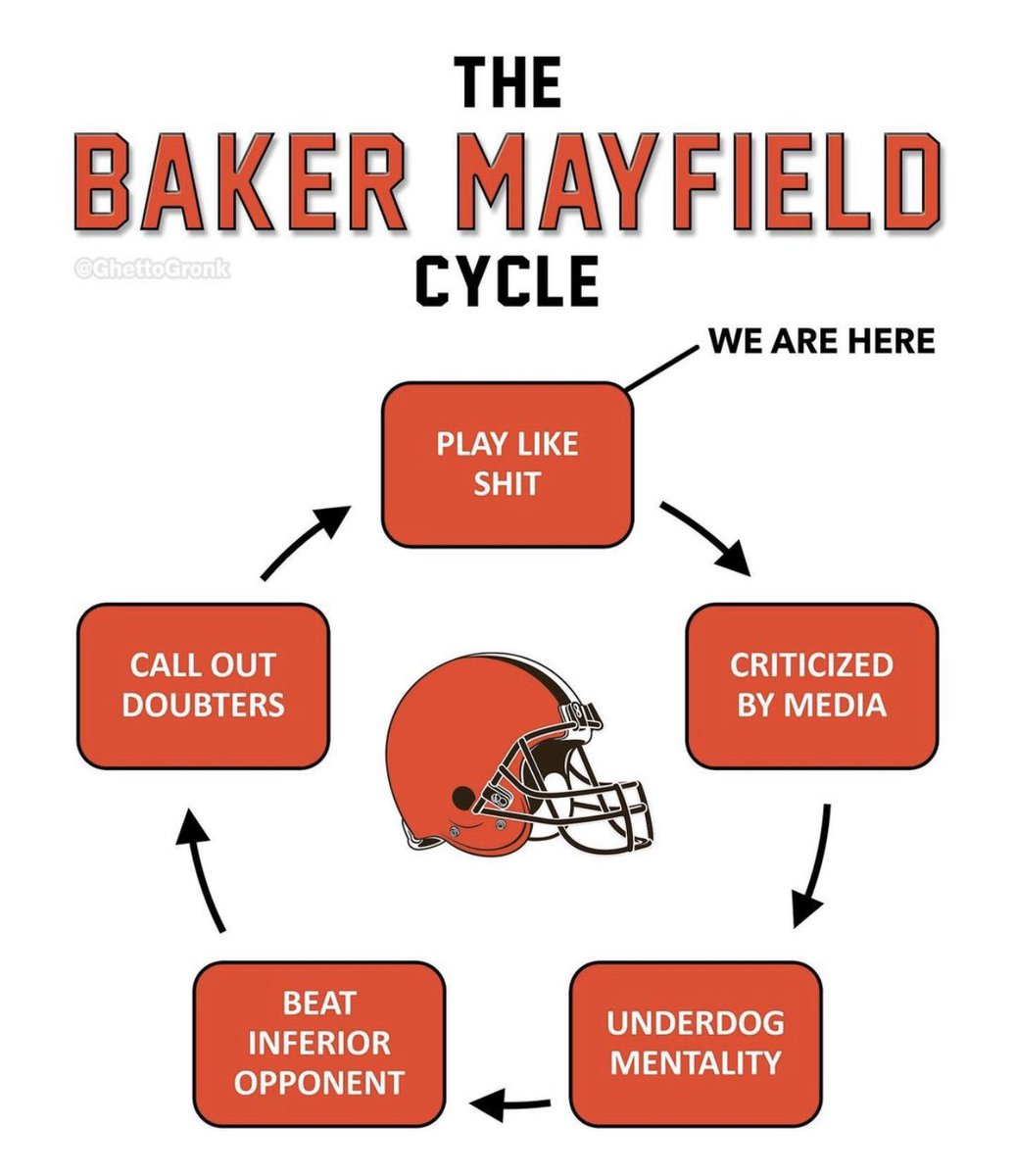 @NFL_Memes's photo on Baker
