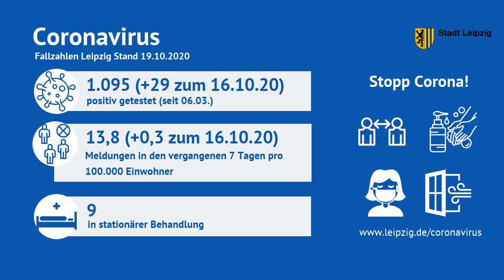 Medie Tweets Af Stadt Leipzig Stadtleipzig Twitter