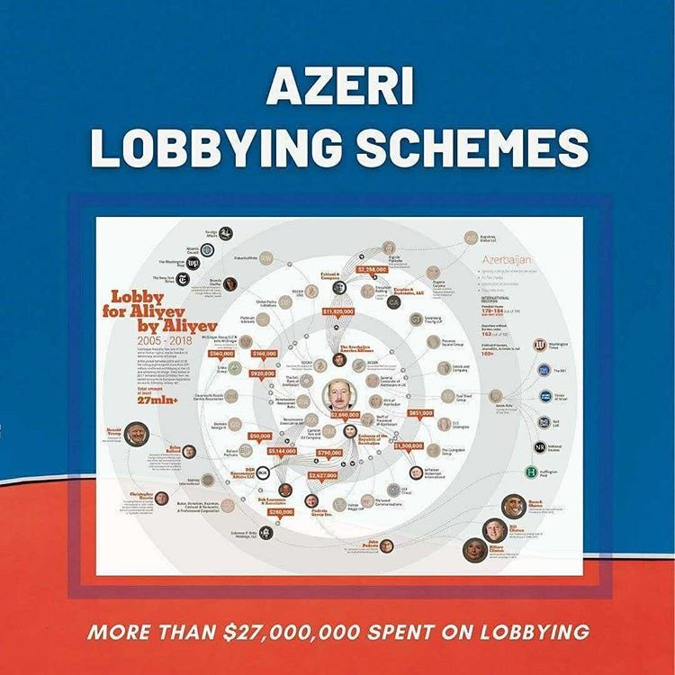 How #Azerbaijan'i Regime Buys Influence & Silences Critics Around the Globe - Part 1 | #SanctionAzerbaijan #SanctionTurkey https://t.co/jfZUfDqeWE