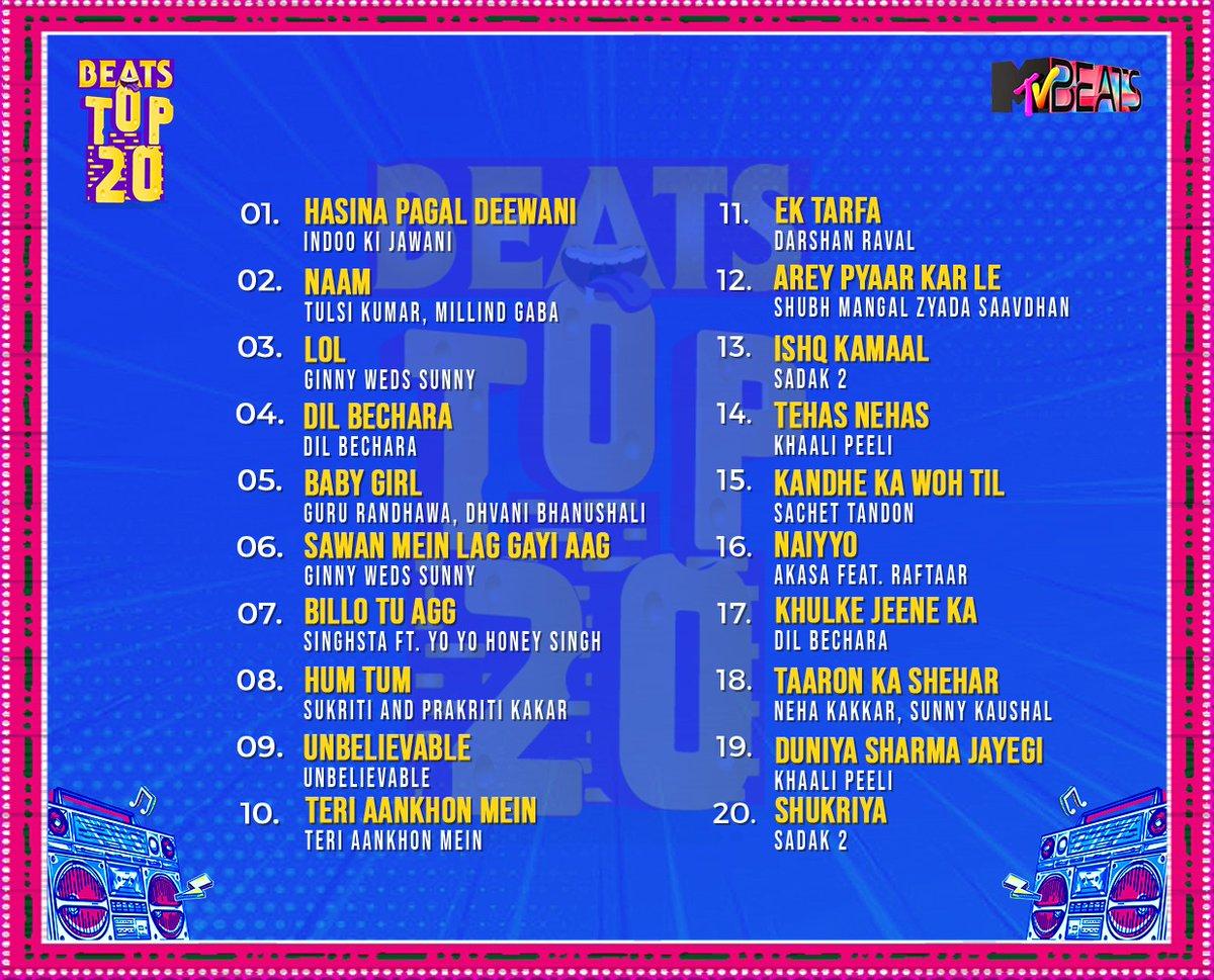 Top 20 mein aana mushkil nahi, asaan bana inn songs ke liye! Dekho #MTVBeatsTop20Countdown ki list & sunte raho hit songs on #MTVBeats.  @AseesKaur @MikaSingh @TulsikumarTK @dhvanivinod  @GuruOfficial #BloodMeinHaiBeat #Music #Countdown #Top20 #TopHits https://t.co/EJTnOnwiyA