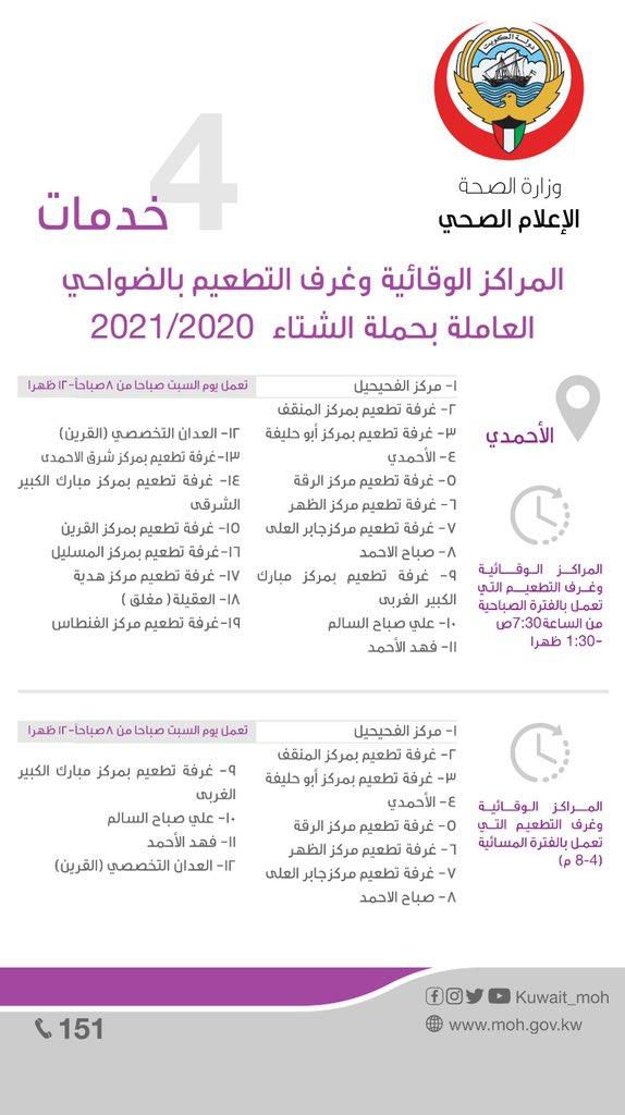 Twitter पर وزارة الصحة الكويت المراكز الوقائية وغرف التطعيم بالضواحي العاملة بحملة شتاء 2021 2020 منطقة العاصمة الصحية منطقة حولي الصحية يرجى حجز موعد للتطعيم قبل التوجه للمركز التابع لك عن طريقة