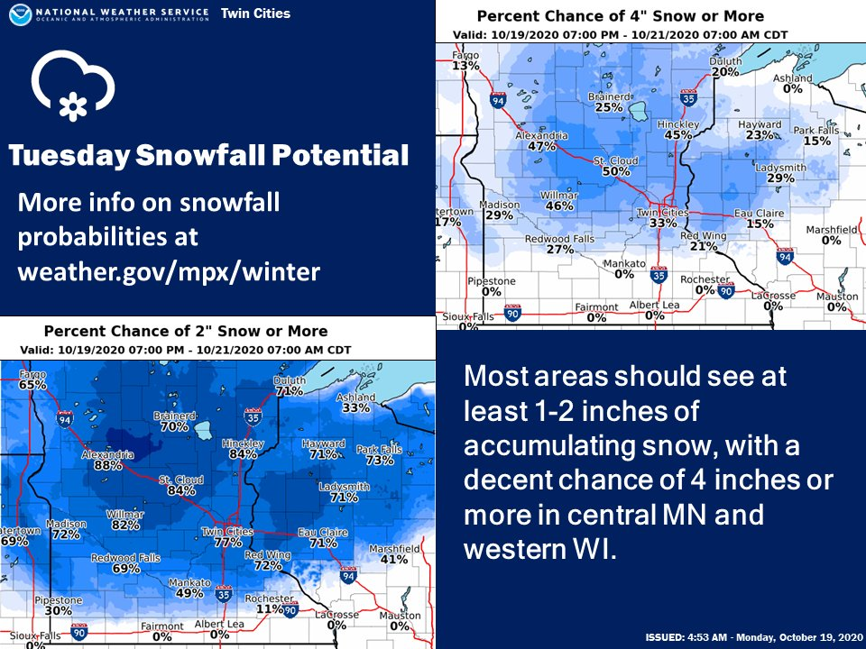 There is a good chance for at least 2 inches of snow for much of MN and western WI tomorrow.  The latest forecast for your area can be found at https://t.co/ezaOcwupDi by entering your town name or zip code.  #mnwx #wiwx https://t.co/wvB3reylRe