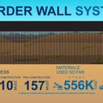 Image for the Tweet beginning: Border Wall System Update:  371 miles