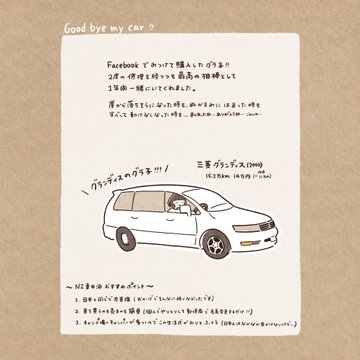 海外で小さなキャンピングカーを買って、車中泊でまるっと一周してきました🚗 よく聞かれる質問もまとめました🚘続きはまた明日!