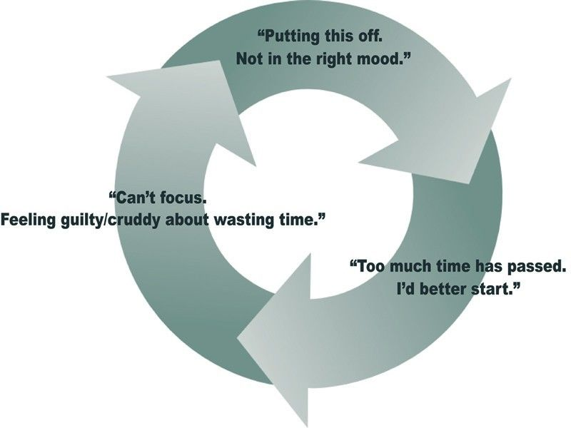 11 ways to beat procrastination https://t.co/pRFMmPWja7 #COVID19 #Work https://t.co/PLGRO7h0xI https://t.co/6gKvkJNtnZ