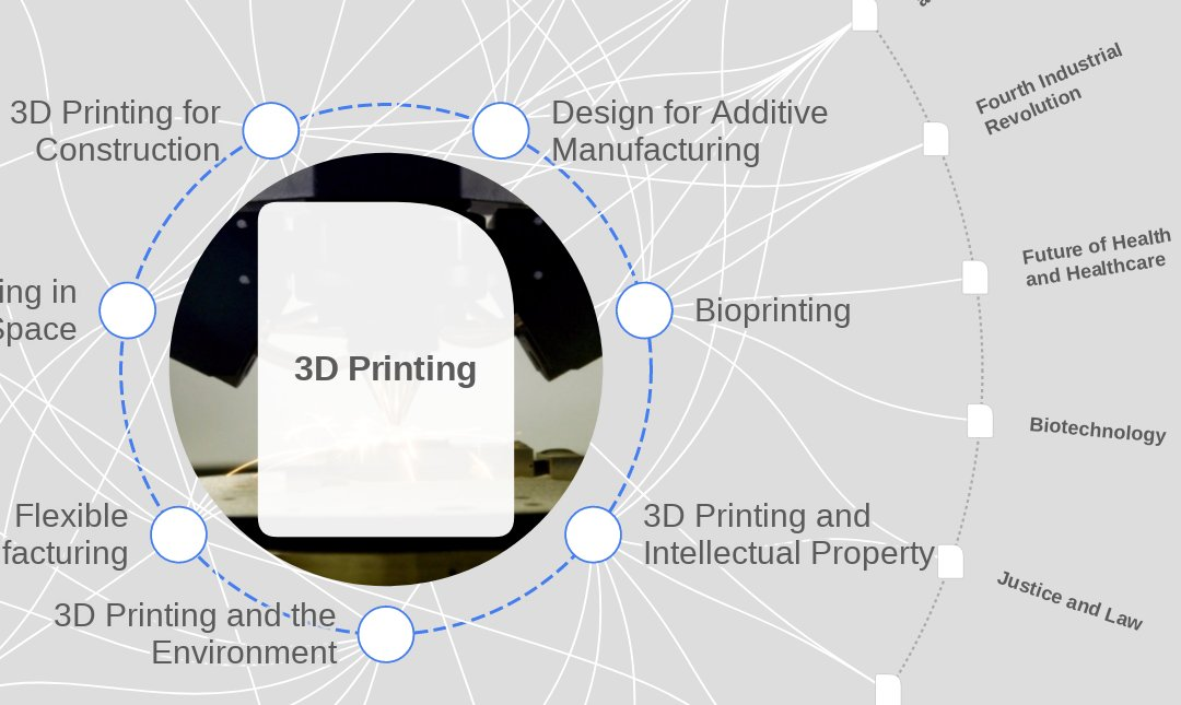 Map of the Day: 3D Printing https://t.co/lbTM83aBnr @EPFL_en and @WEF_Intel discuss printing in space, 3D printing and IP, construction and more. https://t.co/zrdvwfalKU