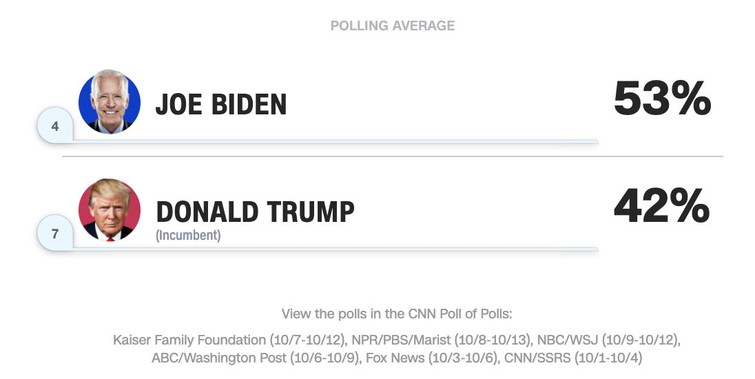 Current polls highly favour Biden to win the US election. But do these polls *influence* the result of the election itself by influencing the voting decision of people? The evidence says *yes* and that it most likely favours Biden (thread)