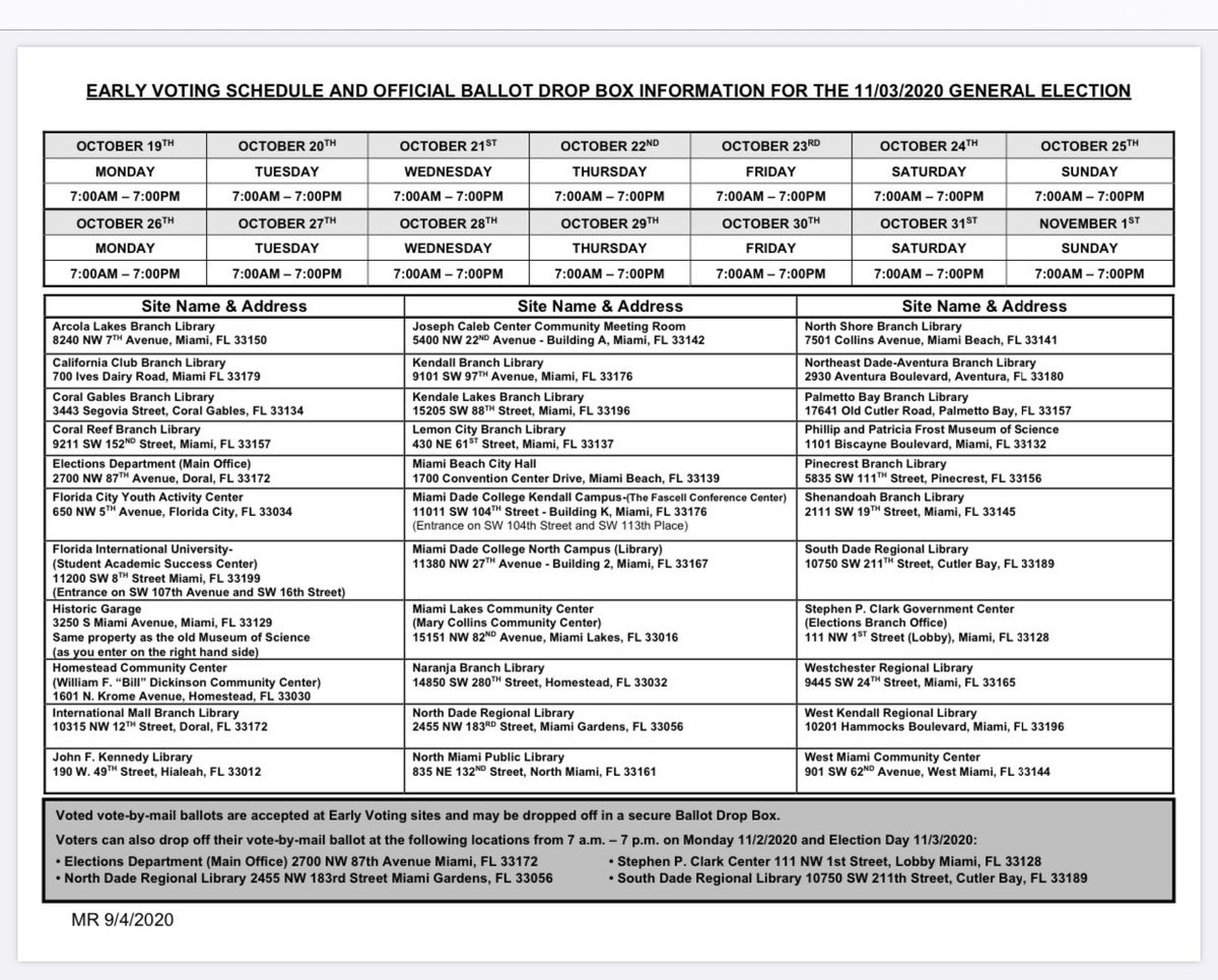 Early voting has officially kicked off in South Florida! Here's a list of polls in Miami-Dade. @WSFLTV