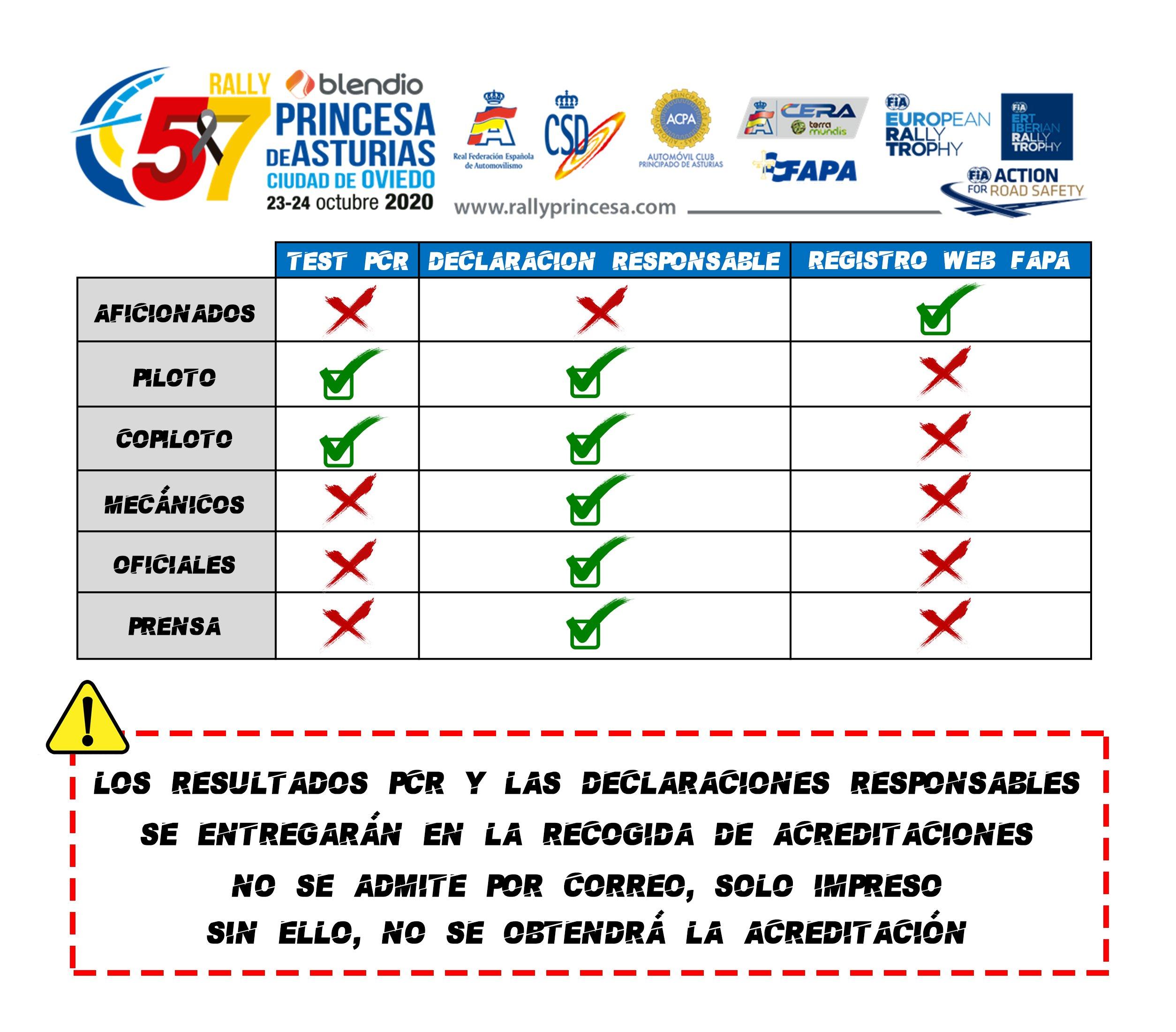 CERA + ERT: 57º Rallye Princesa de Asturias - Ciudad de Oviedo [23-24 Octubre] EksyFzWXUAAj206?format=jpg&name=4096x4096