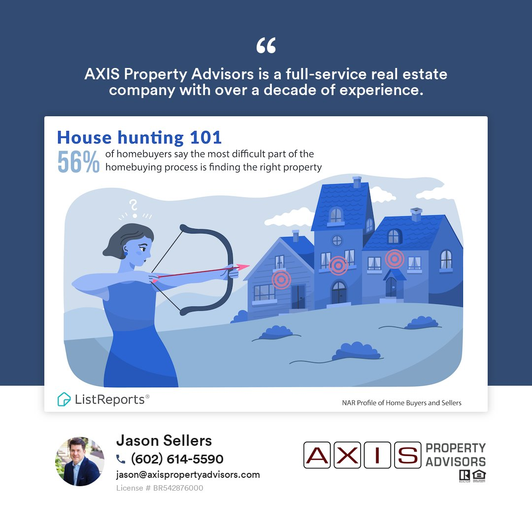 I can help with the hardest part of homebuying -- finding that perfect property. Let's talk about your ideal home today! #thehelpfulagent #home #houseexpert #house #househunting #icanhelp #realestate #realestateagent #realtor #jasonsellers #axispropertyadvisors https://t.co/jn8TN3L7Rr