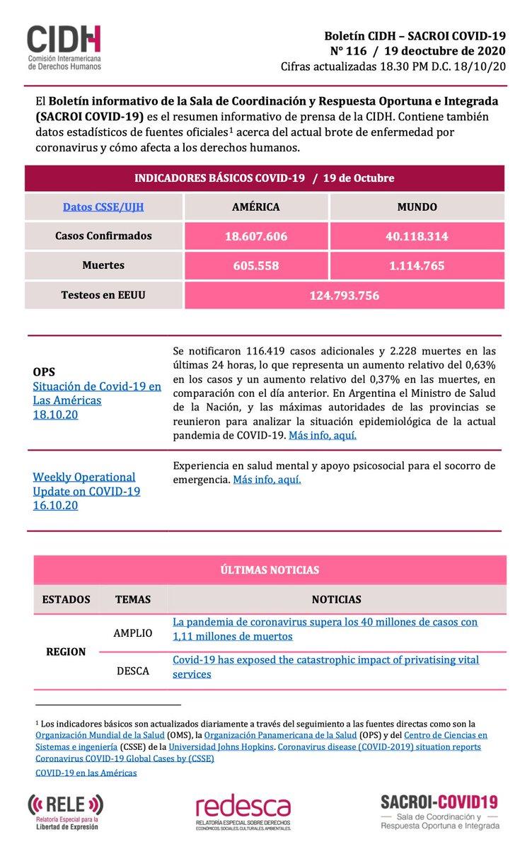 Boletín N.______116 Sala de Situación sobre #COVIDー19 y Derechos Humanos (#SACROICOVID19) Comisión Interamericana de Derechos Humanos #CIDH. Para acceder en la web👉🏾 oas.org/es/cidh/SACROI…
