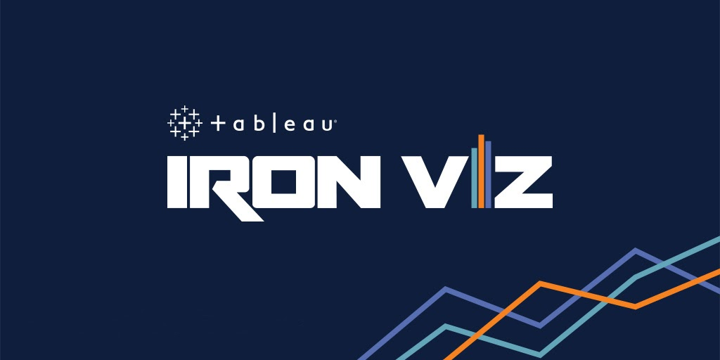 It wouldn't be Tableau Conference without the ultimate data showdown—and this year was no different. Read up on highlights from the 2020 #IronViz Championship: https://t.co/0PxQXoMsNU https://t.co/CtfxvO4Z7y