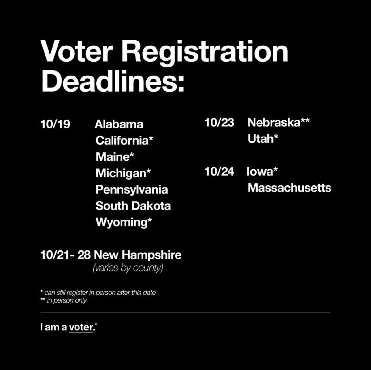 This week in voting is going to be a big one! 🥳 And @iamavoter_ has a lot of important info for you. As of today more than 28 million have already voted, according to the US Elections Project. That's more than six times the number of votes cast by the same point in 2016! https://t.co/LWCMOACbgc