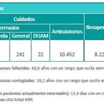 Image for the Tweet beginning:  19 fallecidos por coronavirus en